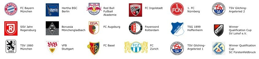 U11 goes Bayernwerk Junior Cup